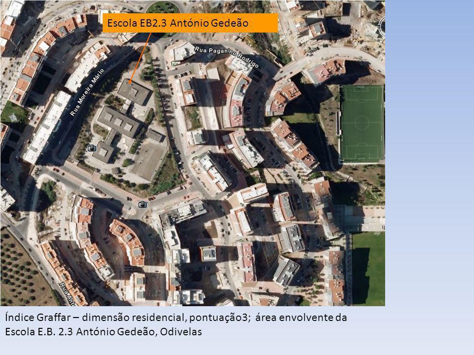 Escola EB2.3 António Gedeão Índice Graffar – dimensão residencial, pontuação3; área envolvente da Escola E.B. 2.3 António Gedeão, Odivelas