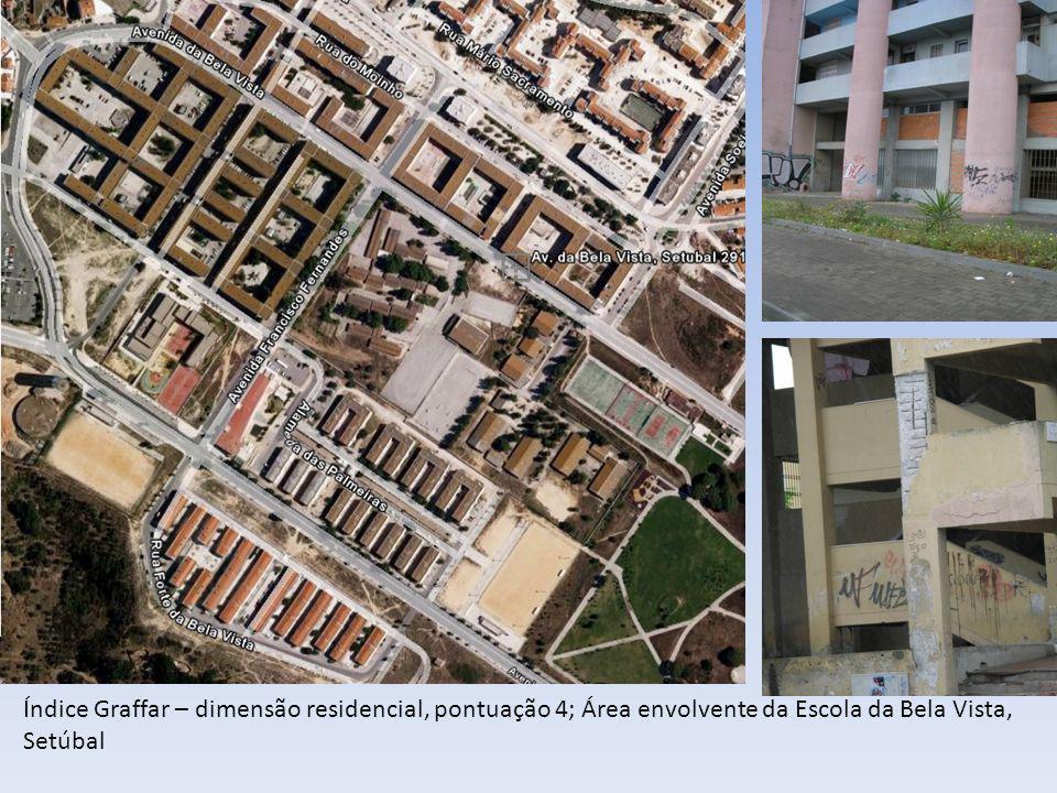 Índice Graffar – dimensão residencial, pontuação 4; Área envolvente da Escola da Bela Vista, Setúbal