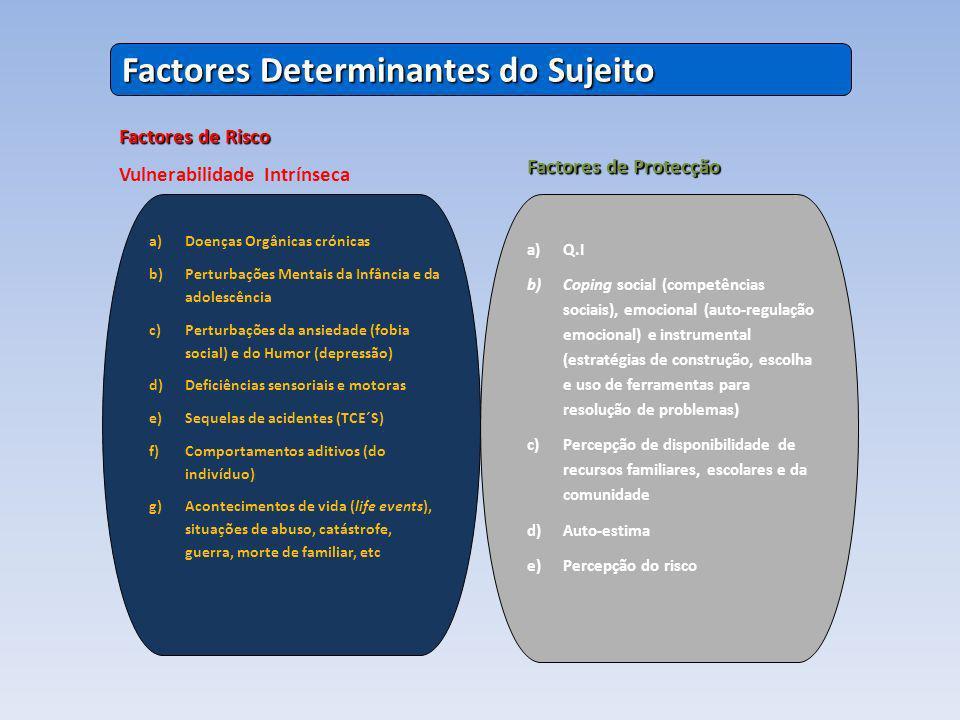 Factores Determinantes do Sujeito Factores de Risco Vulnerabilidade Intrínseca Factores de Protecção a)Doenças Orgânicas crónicas b)Perturbações Menta