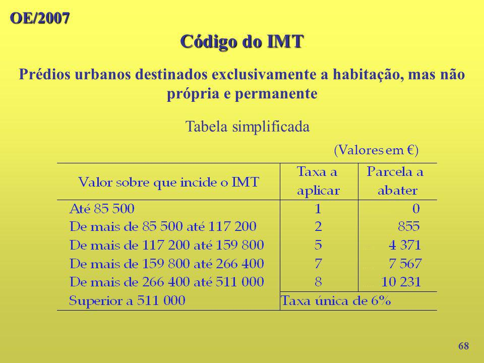 OE/2007 Código do IMT 68 Prédios urbanos destinados exclusivamente a habitação, mas não própria e permanente Tabela simplificada (Valores em )