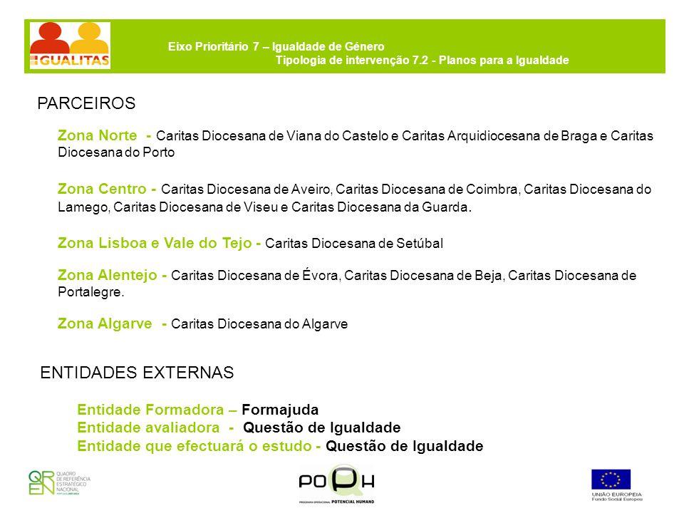 Eixo Prioritário 7 – Igualdade de Género Tipologia de intervenção 7.2 - Planos para a Igualdade PARCEIROS Zona Algarve - Caritas Diocesana do Algarve