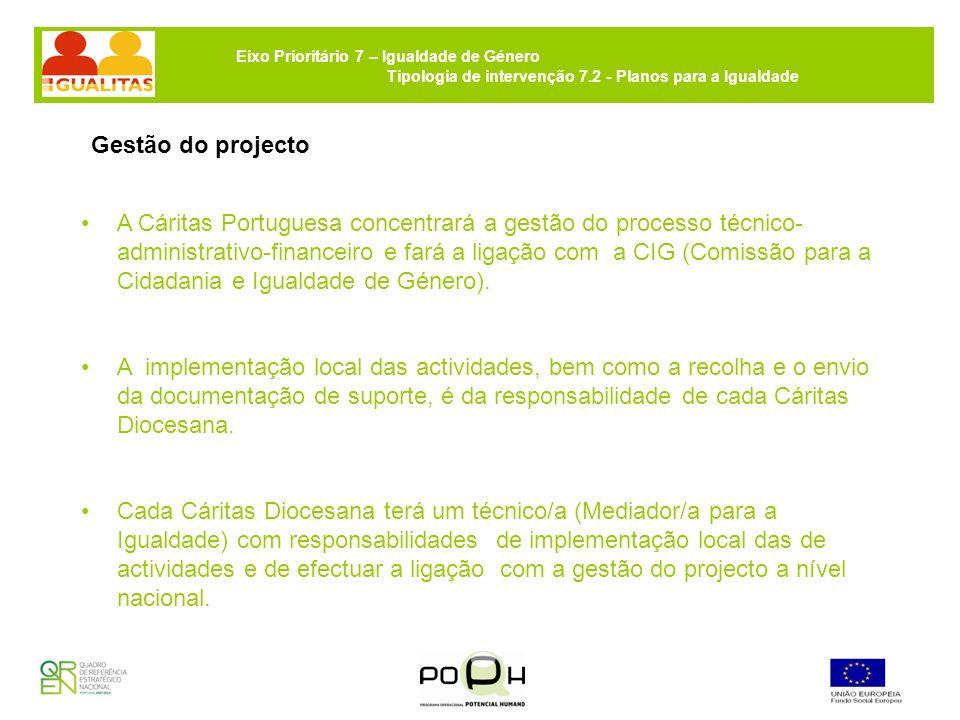 Eixo Prioritário 7 – Igualdade de Género Tipologia de intervenção 7.2 - Planos para a Igualdade Gestão do projecto A Cáritas Portuguesa concentrará a