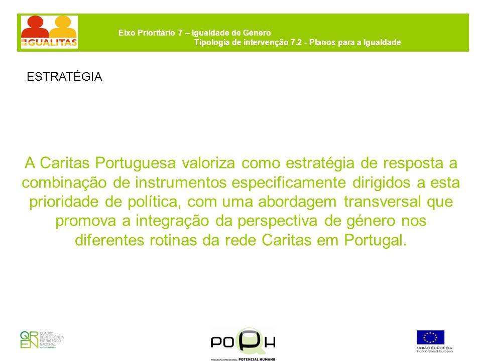 Eixo Prioritário 7 – Igualdade de Género Tipologia de intervenção 7.2 - Planos para a Igualdade TERRITÓRIO Zona Norte Zona Centro Zona Lisboa e Vale do Tejo Zona Alentejo Zona Algarve O plano para a igualdade na rede Cáritas IGUALITAS será implementado através de 5 candidaturas nacionais.