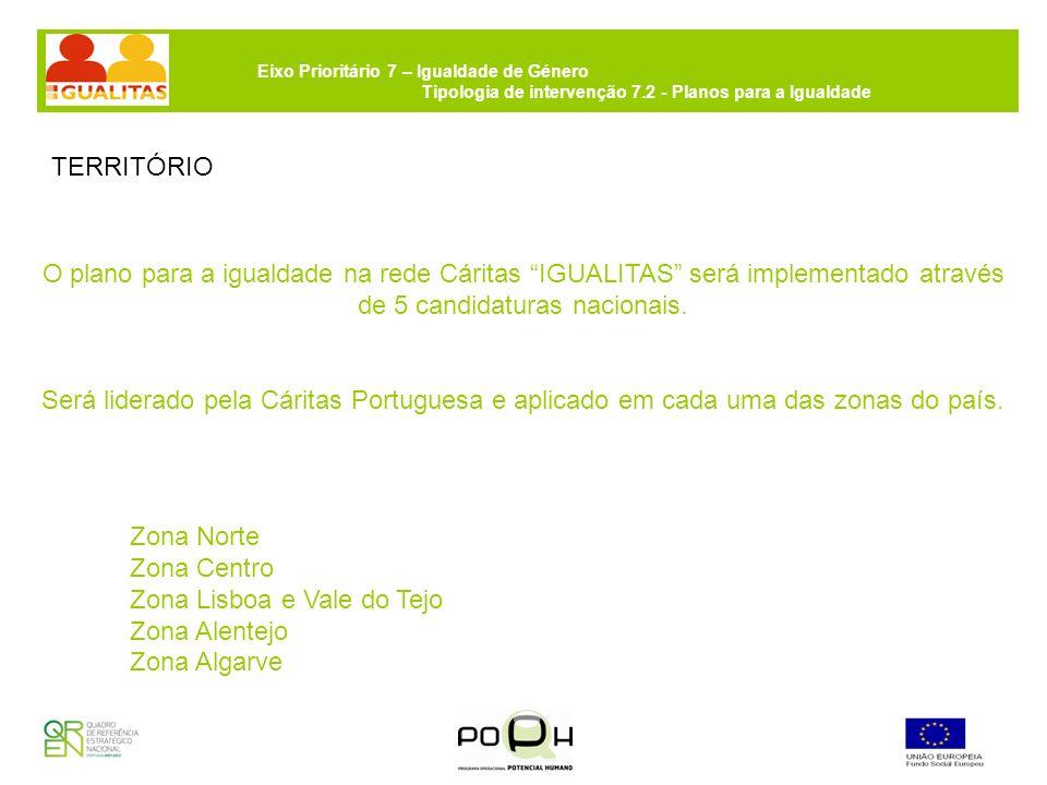 Eixo Prioritário 7 – Igualdade de Género Tipologia de intervenção 7.2 - Planos para a Igualdade TERRITÓRIO Zona Norte Zona Centro Zona Lisboa e Vale d