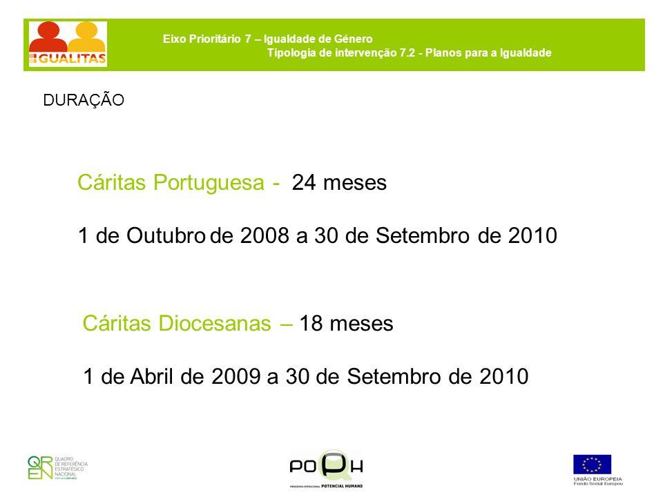 Eixo Prioritário 7 – Igualdade de Género Tipologia de intervenção 7.2 - Planos para a Igualdade OBJECTIVOS Zona Norte Zona Centro Zona Lisboa e Vale do Tejo Zona Alentejo Zona Algarve Promover o conhecimento aprofundado da temática da Igualdade de Género na rede Cáritas em Portugal.