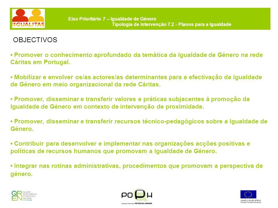 Eixo Prioritário 7 – Igualdade de Género Tipologia de intervenção 7.2 - Planos para a Igualdade OBJECTIVOS Zona Norte Zona Centro Zona Lisboa e Vale d