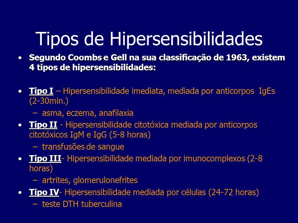 Tipos de Hipersensibilidades Segundo Coombs e Gell na sua classificação de 1963, existem 4 tipos de hipersensibilidades:Segundo Coombs e Gell na sua c