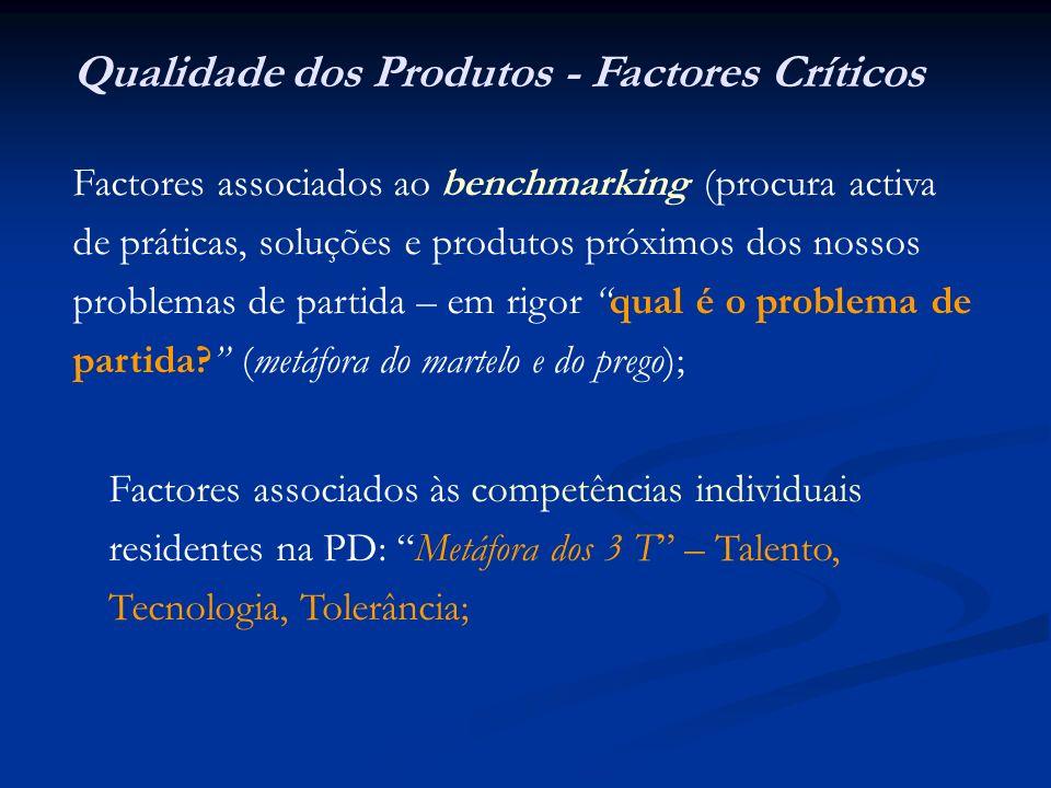 Parcerias de Desenvolvimento Criar e partilhar Conhecimento, Aprender à Aprender Disseminar Práticas Patentes no Sector Normas & Standards Vigilância aos Processos e às Tecnologias Espaços Plurais Diversidade Cultural Pensamento e Práticas divergentes TALENTOTECNOLOGIATOLERÂNCIA CAPITAL CRIATIVO PESSOAS CRIATIVAS
