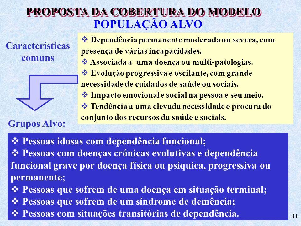 11 PROPOSTA DA COBERTURA DO MODELO POPULAÇÃO ALVO Pessoas idosas com dependência funcional; Pessoas com doenças crónicas evolutivas e dependência func
