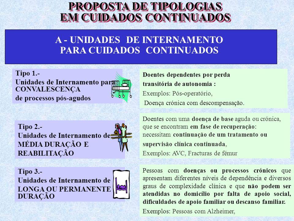 13 PROPOSTA DE TIPOLOGIAS EM CUIDADOS CONTINUADOS PROPOSTA DE TIPOLOGIAS EM CUIDADOS CONTINUADOS A - UNIDADES DE INTERNAMENTO PARA CUIDADOS CONTINUADO