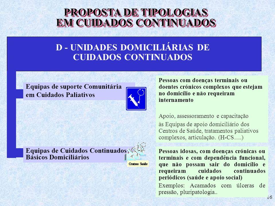 16 PROPOSTA DE TIPOLOGIAS EM CUIDADOS CONTINUADOS PROPOSTA DE TIPOLOGIAS EM CUIDADOS CONTINUADOS D - UNIDADES DOMICILIÁRIAS DE CUIDADOS CONTINUADOS Eq