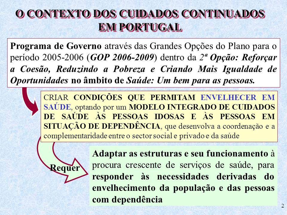 2 Requer O CONTEXTO DOS CUIDADOS CONTINUADOS EM PORTUGAL Programa de Governo através das Grandes Opções do Plano para o período 2005-2006 (GOP 2006-20