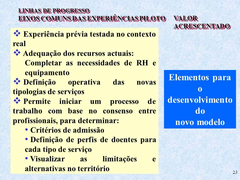 23 LINHAS DE PROGRESSO EIXOS COMUNS DAS EXPERIÊNCIAS PILOTO LINHAS DE PROGRESSO EIXOS COMUNS DAS EXPERIÊNCIAS PILOTO VALORACRESCENTADOVALORACRESCENTAD