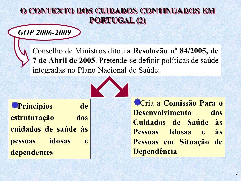 3 Conselho de Ministros ditou a Resolução nº 84/2005, de 7 de Abril de 2005. Pretende-se definir políticas de saúde integradas no Plano Nacional de Sa