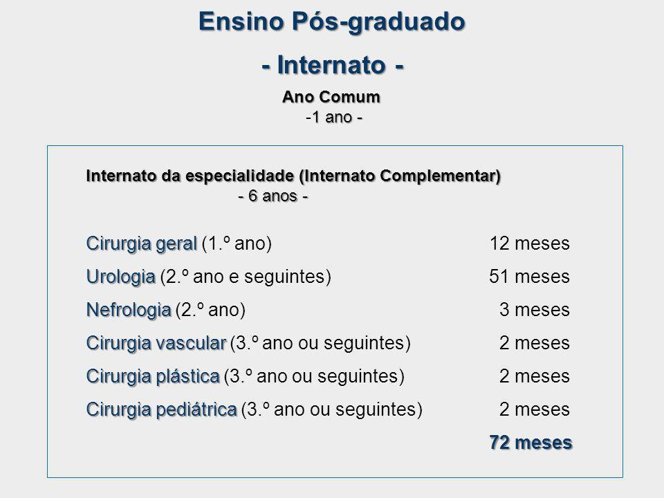 Ensino Pós-graduado - Internato - Internato da especialidade (Internato Complementar) - 6 anos - - 6 anos - Cirurgia geral Cirurgia geral (1.º ano) 12