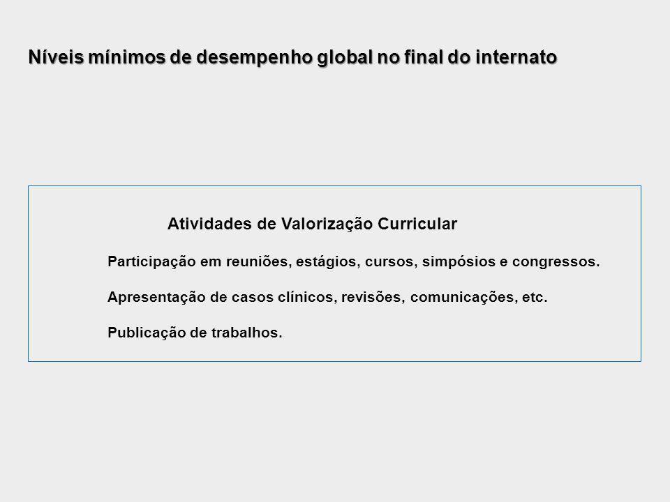 Níveis mínimos de desempenho global no final do internato Atividades de Valorização Curricular Participação em reuniões, estágios, cursos, simpósios e