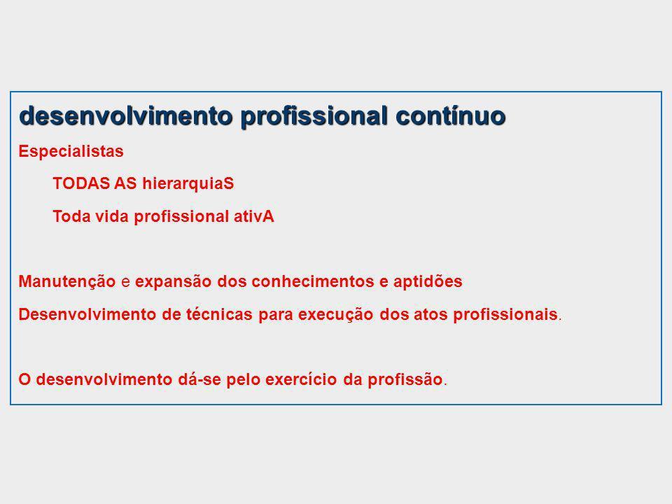 desenvolvimento profissional contínuo Especialistas TODAS AS hierarquiaS Toda vida profissional ativA Manutenção e expansão dos conhecimentos e aptidõ