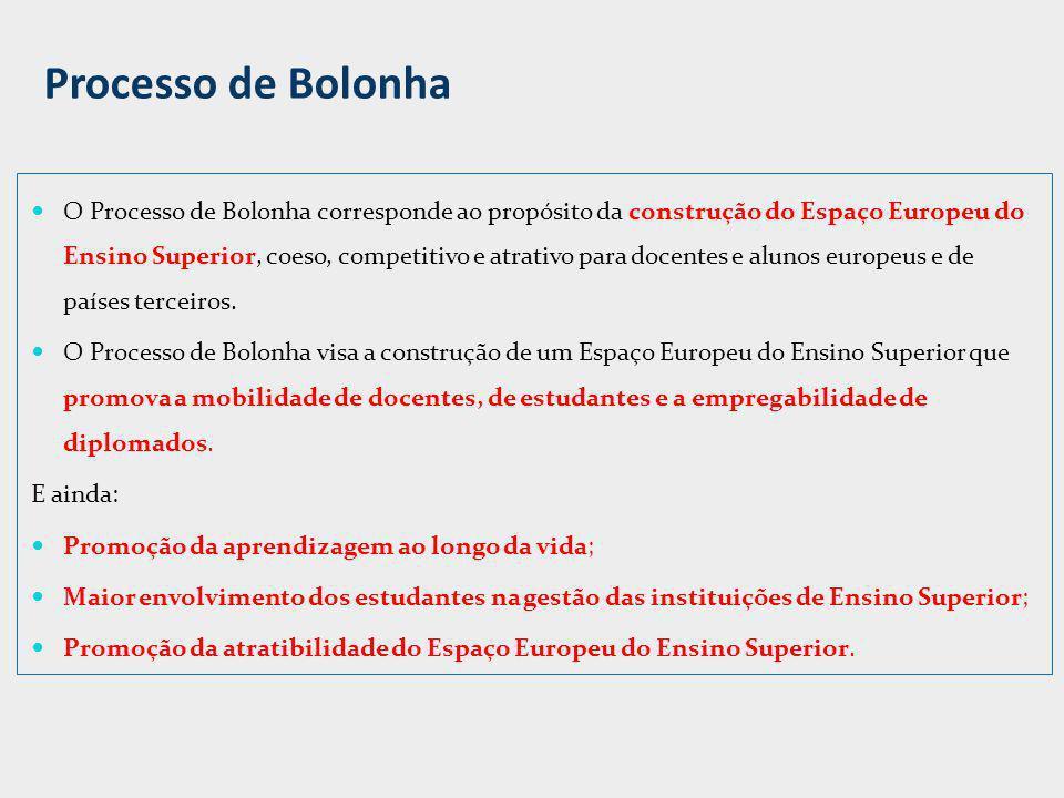 O Ensino e Treino da Urologia em Portugal Créditos Universitários: ECTS - European Credit Transfer System.