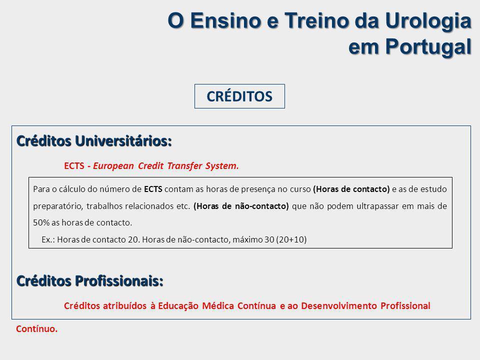 O Ensino e Treino da Urologia em Portugal Créditos Universitários: ECTS - European Credit Transfer System. Créditos Profissionais: Créditos atribuídos