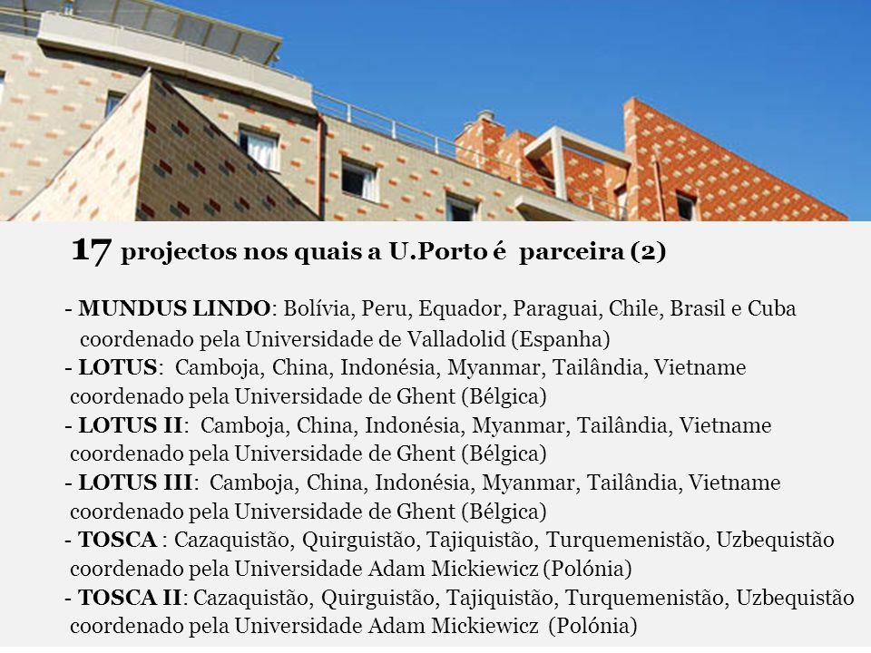 17 projectos nos quais a U.Porto é parceira (2) - MUNDUS LINDO: Bolívia, Peru, Equador, Paraguai, Chile, Brasil e Cuba coordenado pela Universidade de