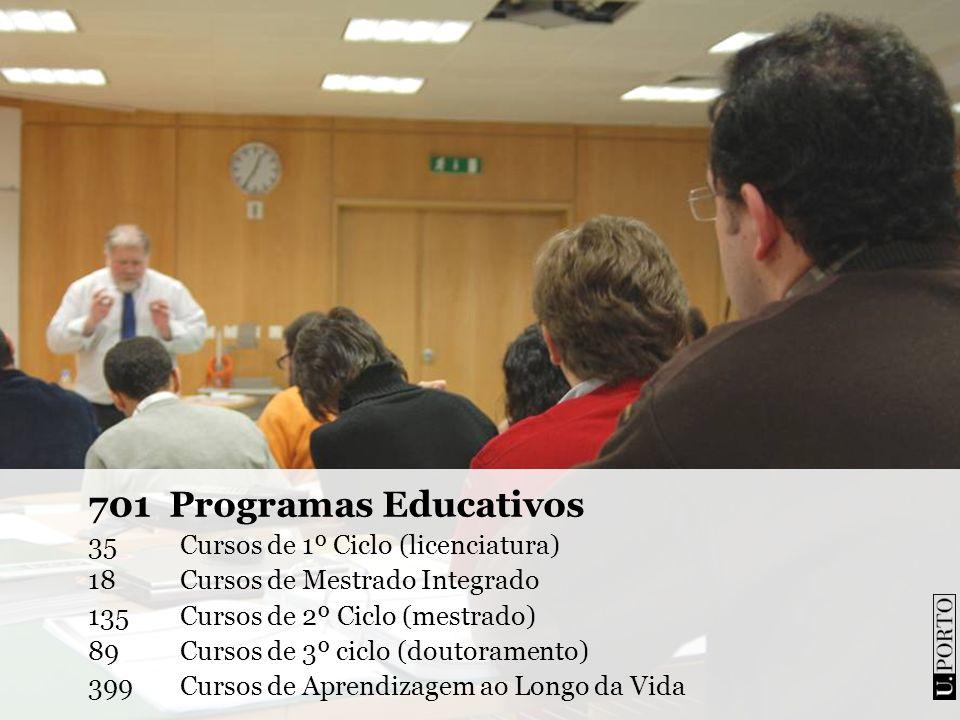 701 Programas Educativos 35Cursos de 1º Ciclo (licenciatura) 18 Cursos de Mestrado Integrado 135 Cursos de 2º Ciclo (mestrado) 89Cursos de 3º ciclo (d