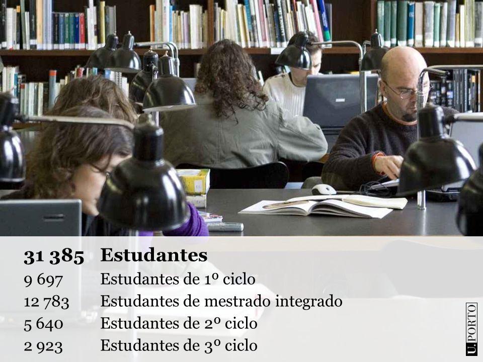 31 385Estudantes 9 697 Estudantes de 1º ciclo 12 783 Estudantes de mestrado integrado 5 640 Estudantes de 2º ciclo 2 923Estudantes de 3º ciclo