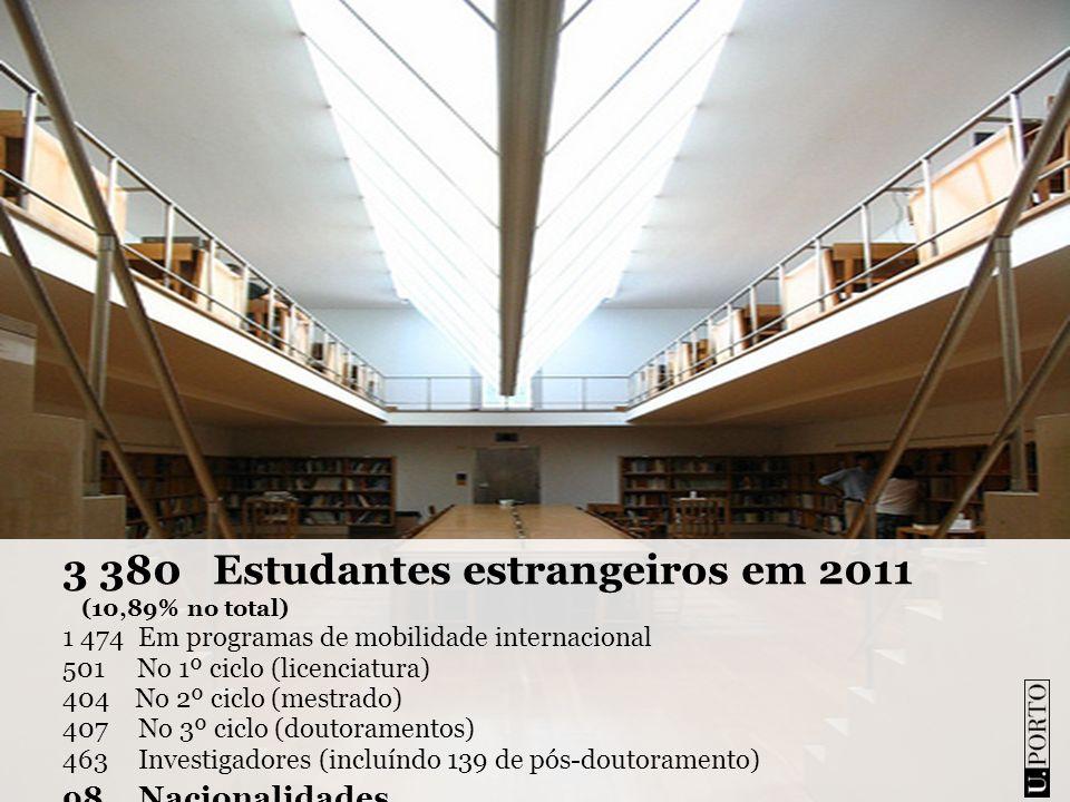 3 380Estudantes estrangeiros em 2011 (10,89% no total) 1 474Em programas de mobilidade internacional 501 No 1º ciclo (licenciatura) 404 No 2º ciclo (m