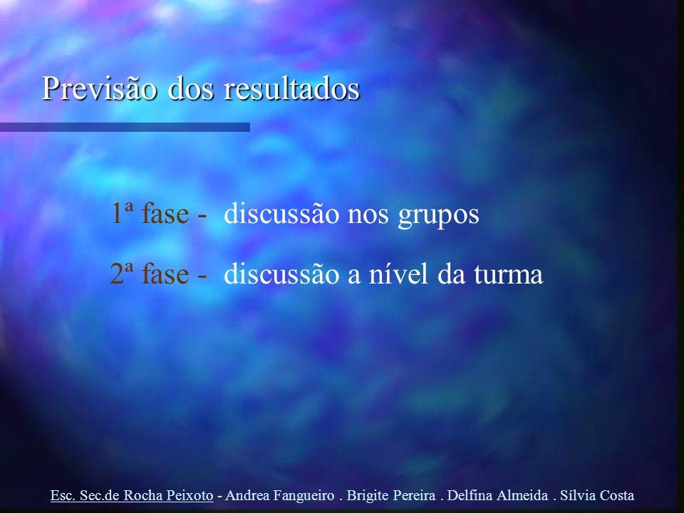 Previsão dos resultados Esc. Sec.de Rocha Peixoto - Andrea Fangueiro. Brigite Pereira. Delfina Almeida. Sílvia Costa discussão nos grupos discussão a