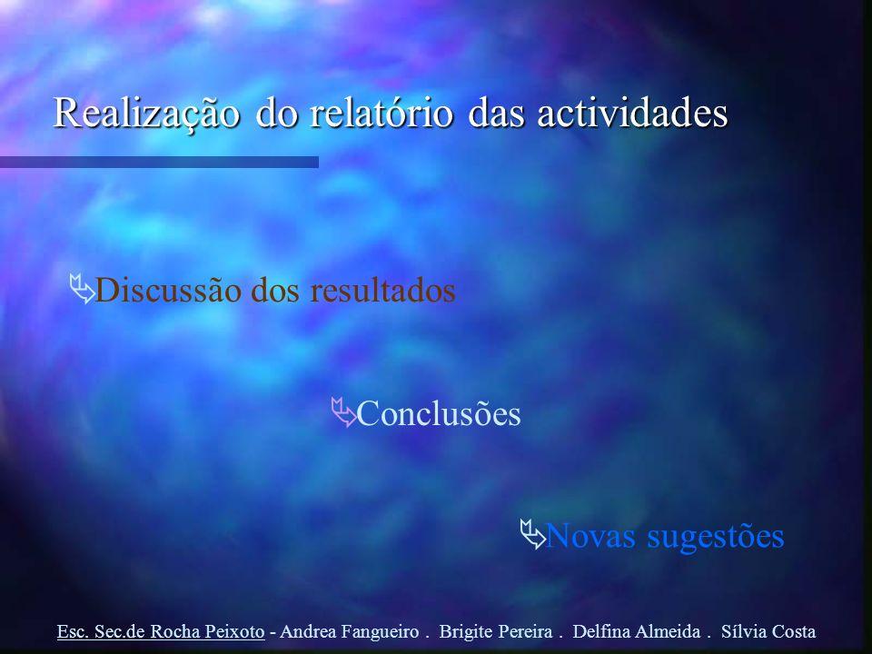 Realização do relatório das actividades Discussão dos resultados Conclusões Novas sugestões Esc. Sec.de Rocha Peixoto - Andrea Fangueiro. Brigite Pere