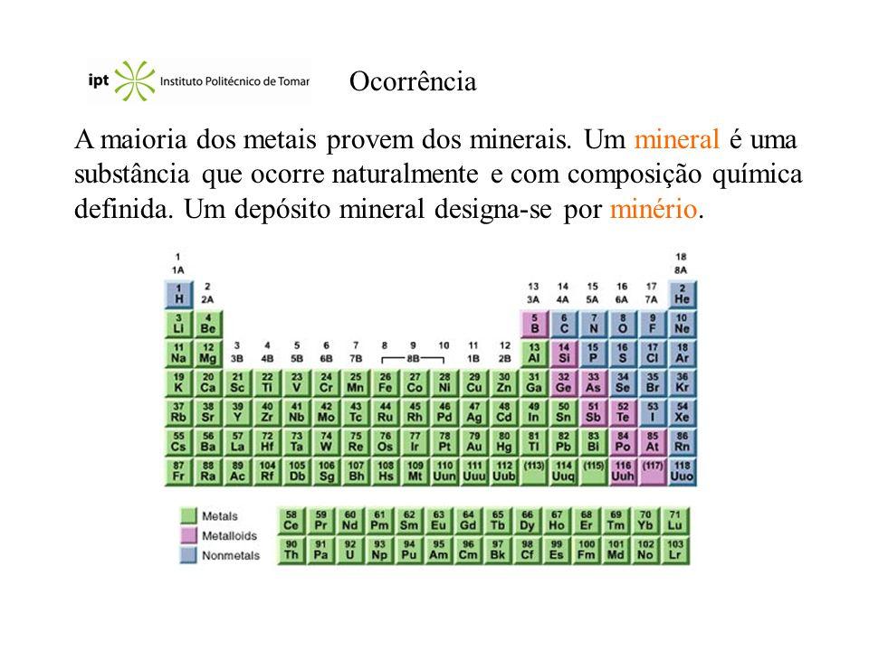 Cálcio, Ca Ocorrência: CaCO 3 (calcário, giz e mármore); CaSO 4.2 H 2 O (gesso); CaF 2 (fluorite) Obtenção: electrólise do CaCl 2 fundido Reacções principais: Ca (s) + H 2 O(l) Ca(OH) 2 (aq) + H 2 (g) CaCO 3 (s) CaO (s) + CO 2 (g) CaO (s) + H 2 O(l) Ca(OH) 2 (s)