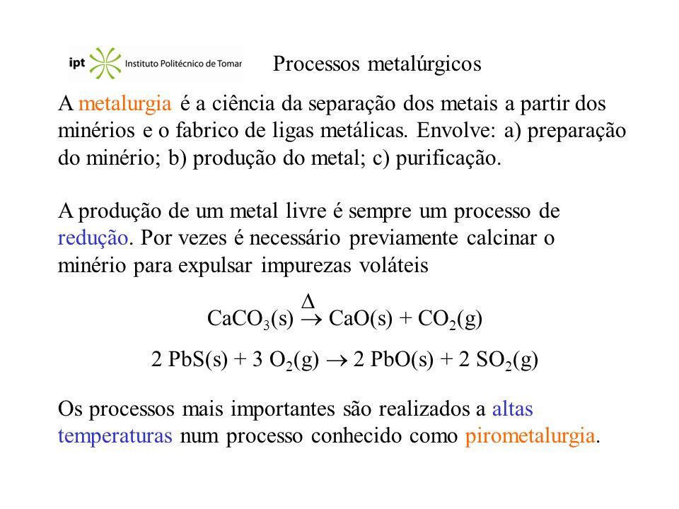 Processos de redução Metal Li, Na, Mg, CaRedução electrolítica do cloreto.