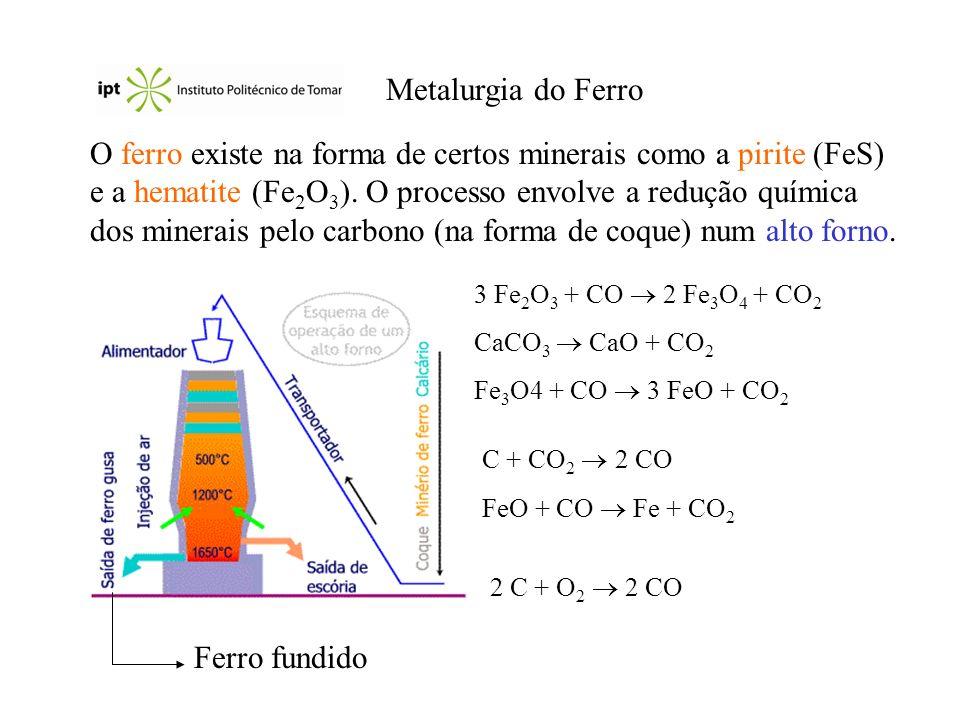 Metalurgia do Ferro O ferro existe na forma de certos minerais como a pirite (FeS) e a hematite (Fe 2 O 3 ). O processo envolve a redução química dos