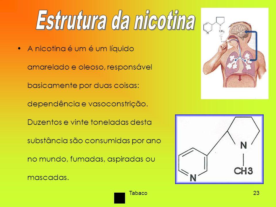 Tabaco23 A nicotina é um é um líquido amarelado e oleoso, responsável basicamente por duas coisas: dependência e vasoconstrição. Duzentos e vinte tone