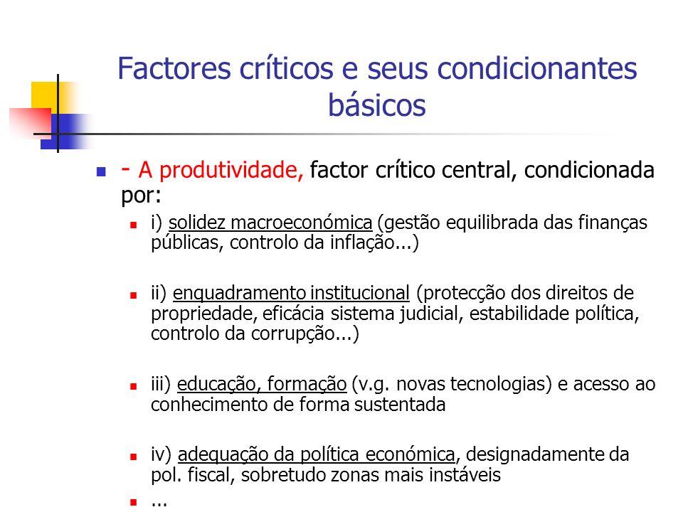 Factores críticos e seus condicionantes básicos - A produtividade, factor crítico central, condicionada por: i) solidez macroeconómica (gestão equilib