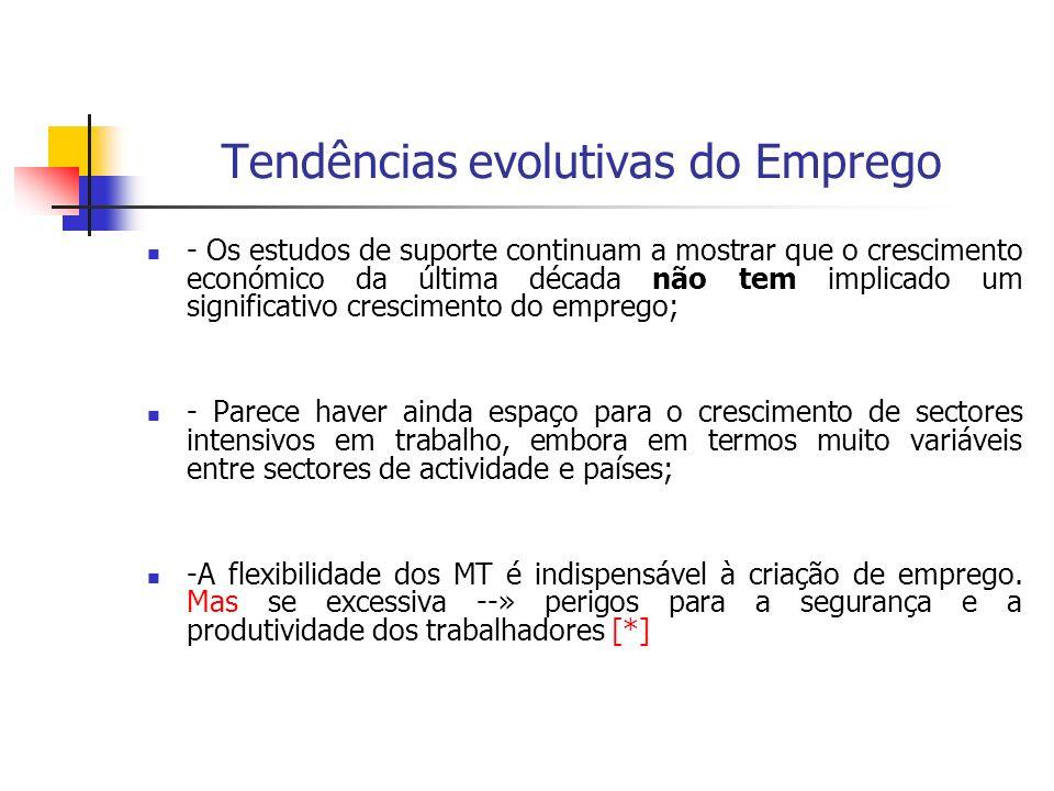 Dinâmica evolutiva e suas implicações - Diminuição das barreiras ao comércio de bens e serviços, diminuição dos custos de transporte e intensificação oportunidades de negócio; - Progresso sustentado em C&T - Criação de ambiente favorável aos negócios, por parte dos Governos...
