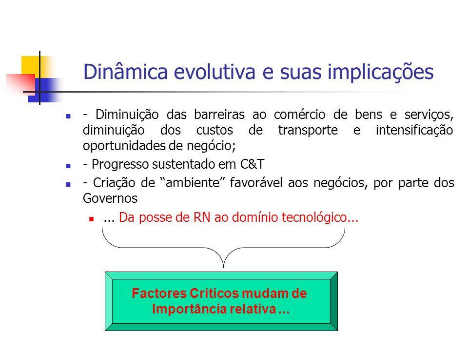 Dinâmica evolutiva e suas implicações - Diminuição das barreiras ao comércio de bens e serviços, diminuição dos custos de transporte e intensificação