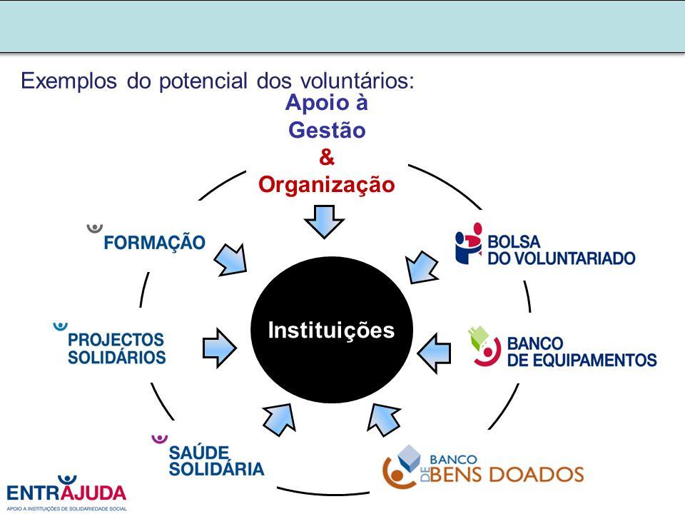 www.bolsadovoluntariado.pt Bolsa do Voluntariado Desenvolve novas competências Abre novos horizontes Confirma capacidades