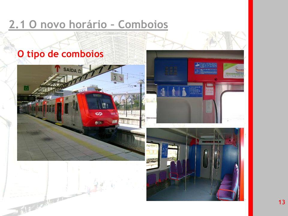 14 2.1 O novo horário – Comboios O tipo de comboios