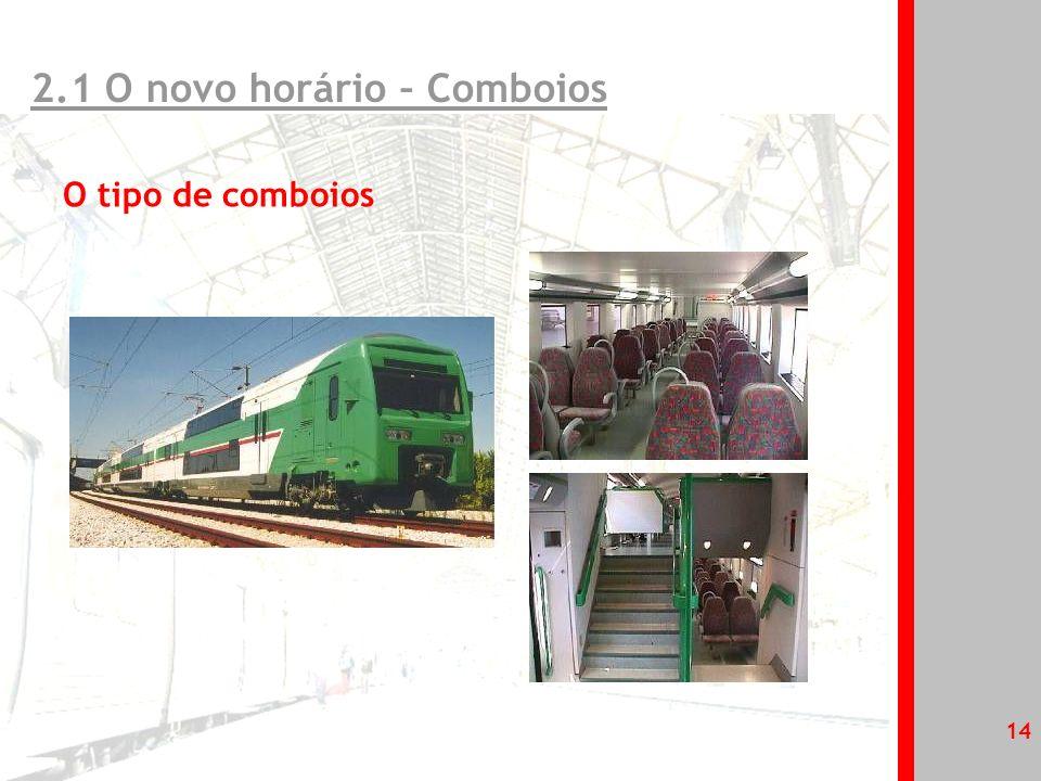 15 Meleças Sintra Rossio (3 comboios) Cintura (3 comboios) 2.2 O novo horário – Período entre Pontas 20/20 Min.