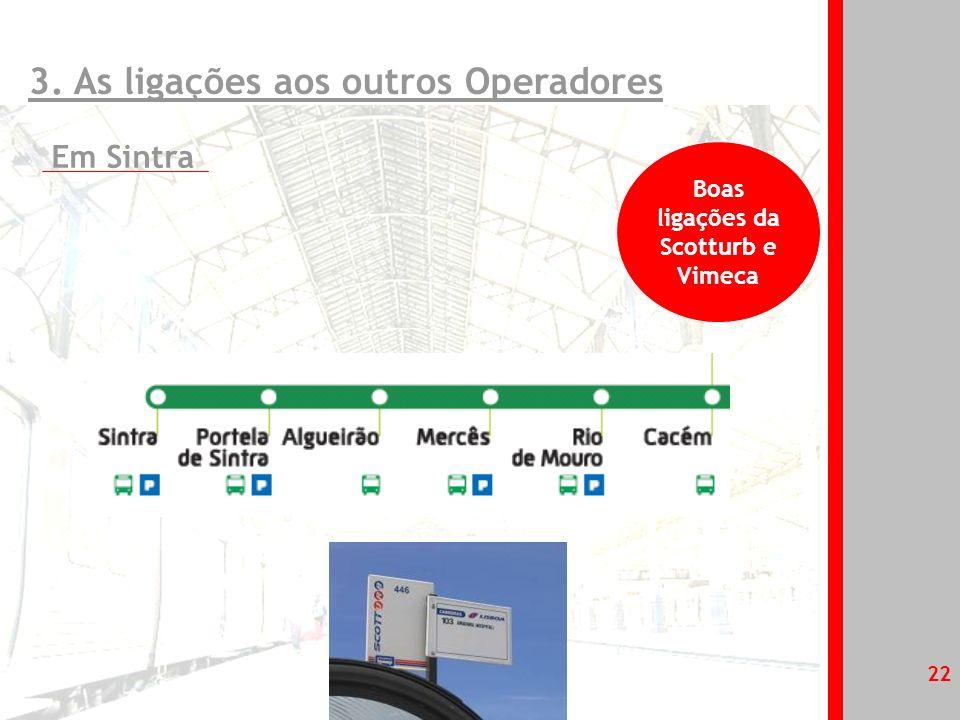 23 3. As ligações aos outros Operadores 7 interfaces com o Metro Em Lisboa