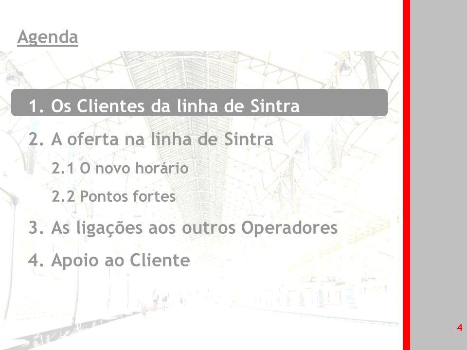 5 As estações do Concelho de Sintra movimentam muitos passageiros por dia útil: 1.