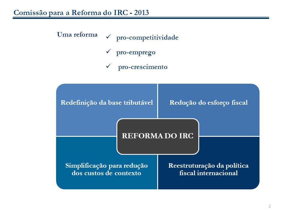 3 Redefinição da base tributávelRedução do esforço fiscal Simplificação para redução dos custos de contexto Reestruturação da política fiscal internac
