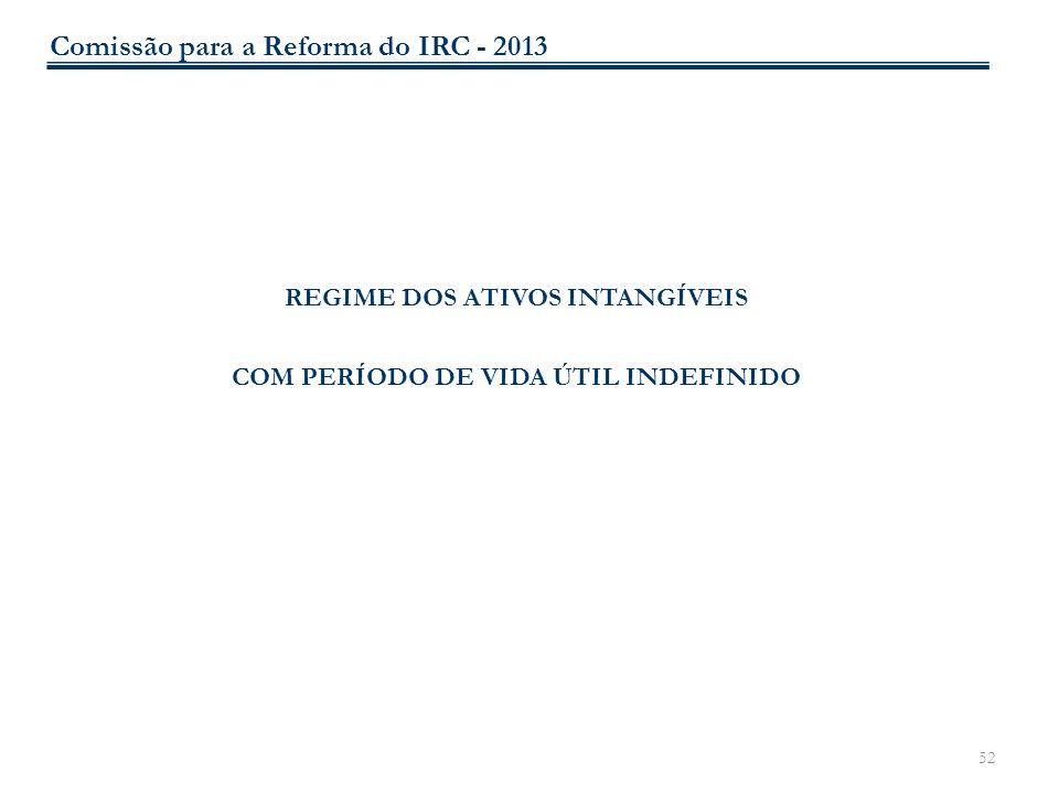 52 REGIME DOS ATIVOS INTANGÍVEIS COM PERÍODO DE VIDA ÚTIL INDEFINIDO Comissão para a Reforma do IRC - 2013