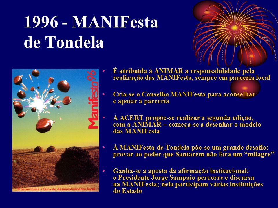 1996 - MANIFesta de Tondela É atribuída à ANIMAR a responsabilidade pela realização das MANIFesta, sempre em parceria local Cria-se o Conselho MANIFes