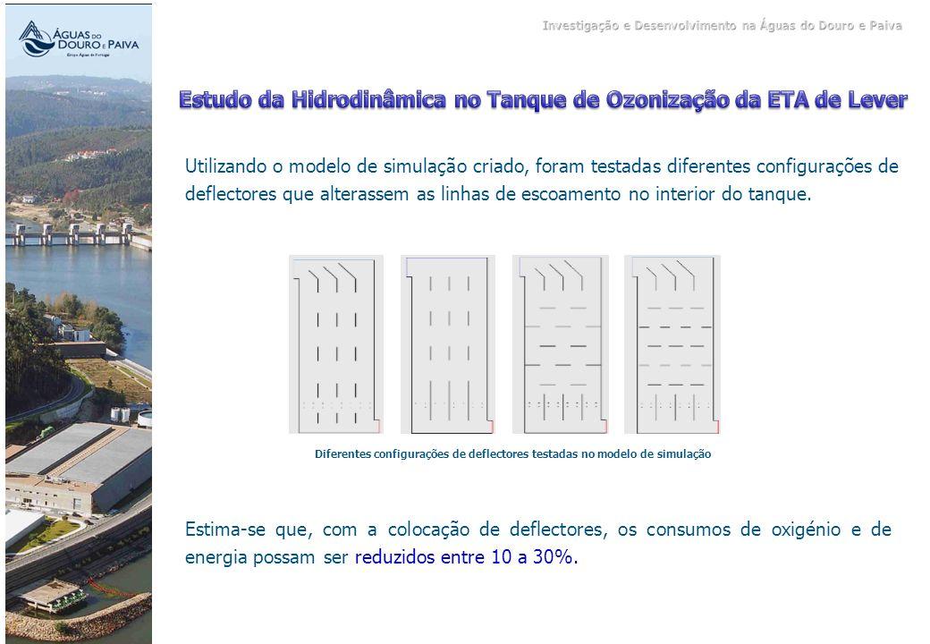 Diferentes configurações de deflectores testadas no modelo de simulação Utilizando o modelo de simulação criado, foram testadas diferentes configuraçõ