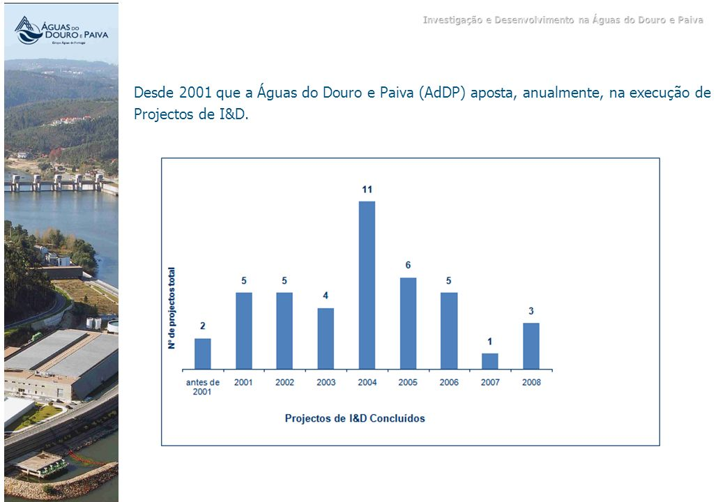 Desde 2001 que a Águas do Douro e Paiva (AdDP) aposta, anualmente, na execução de Projectos de I&D.