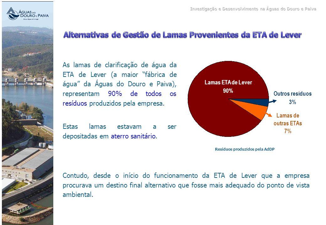 As lamas de clarificação de água da ETA de Lever (a maior fábrica de água da Águas do Douro e Paiva), representam 90% de todos os resíduos produzidos