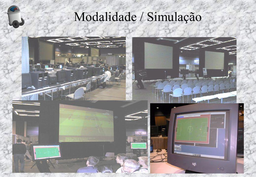 Modalidade / Simulação