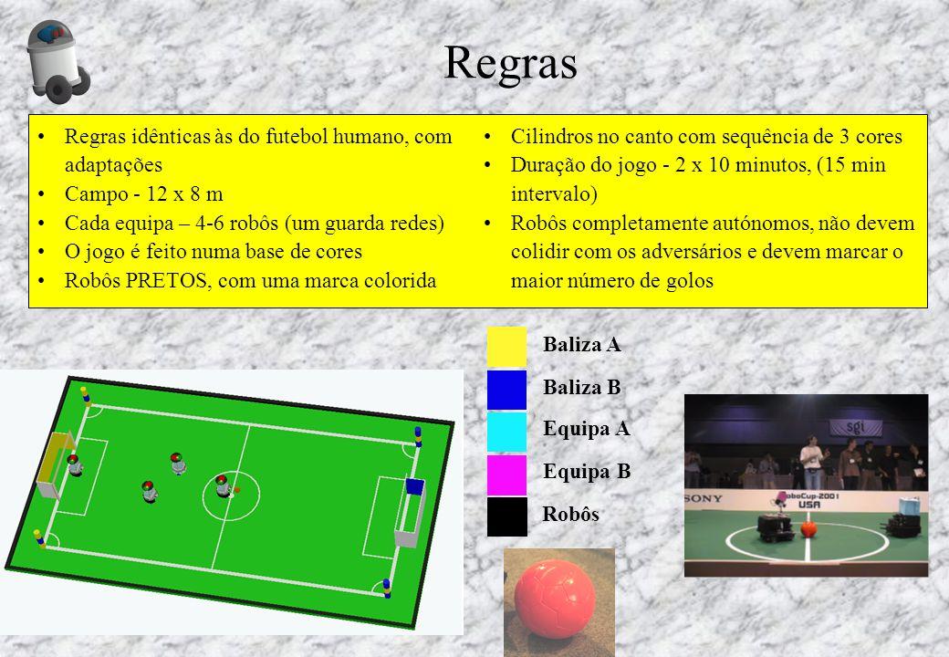 Regras idênticas às do futebol humano, com adaptações Campo - 12 x 8 m Cada equipa – 4-6 robôs (um guarda redes) O jogo é feito numa base de cores Rob