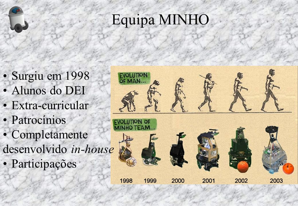 Equipa MINHO Surgiu em 1998 Alunos do DEI Extra-curricular Patrocínios Completamente desenvolvido in-house Participações